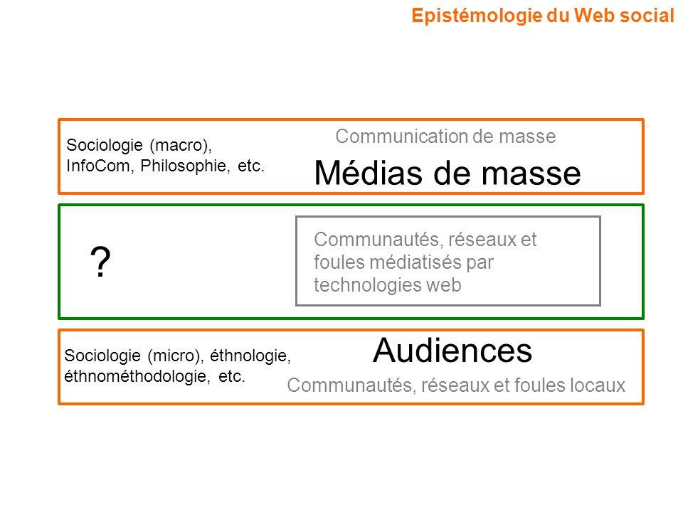 Epistémologie du Web social Communautés, réseaux et foules médiatisés par technologies web Médias de masse Communication de masse Audiences Communautés, réseaux et foules locaux Sociologie (macro), InfoCom, Philosophie, etc.