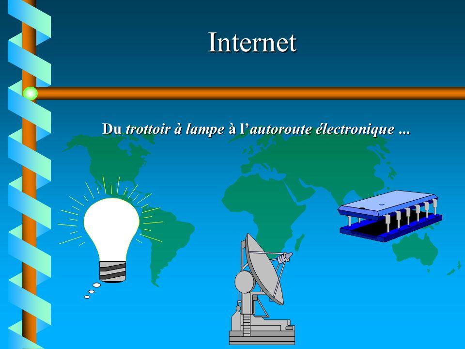 Internet Du trottoir à lampe à lautoroute électronique...
