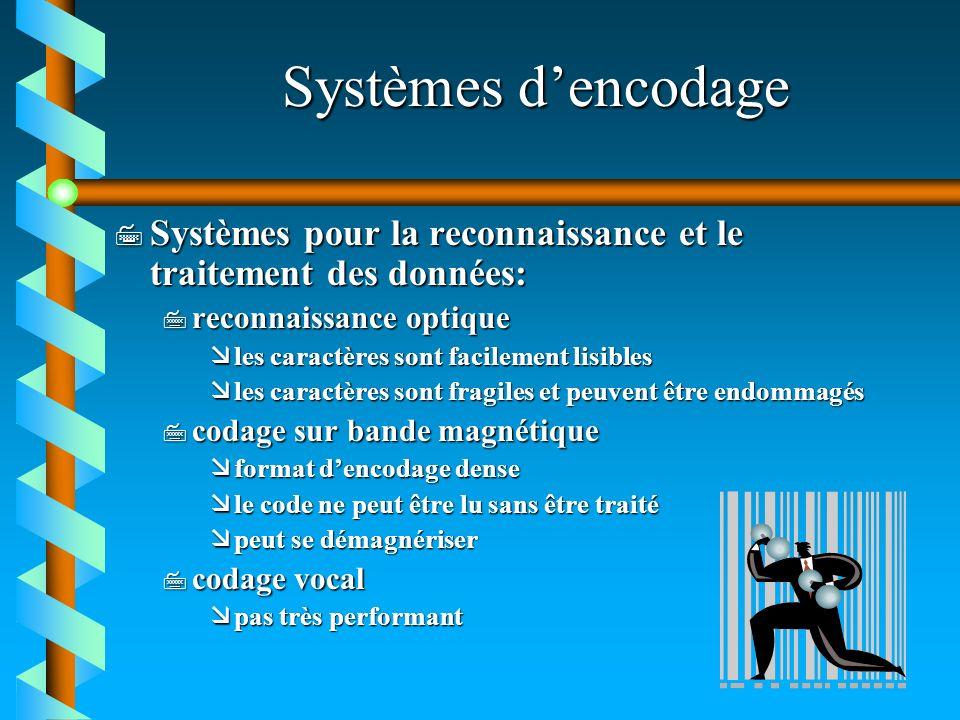 Systèmes dencodage 7 Systèmes pour la reconnaissance et le traitement des données: 7 reconnaissance optique æles caractères sont facilement lisibles æ