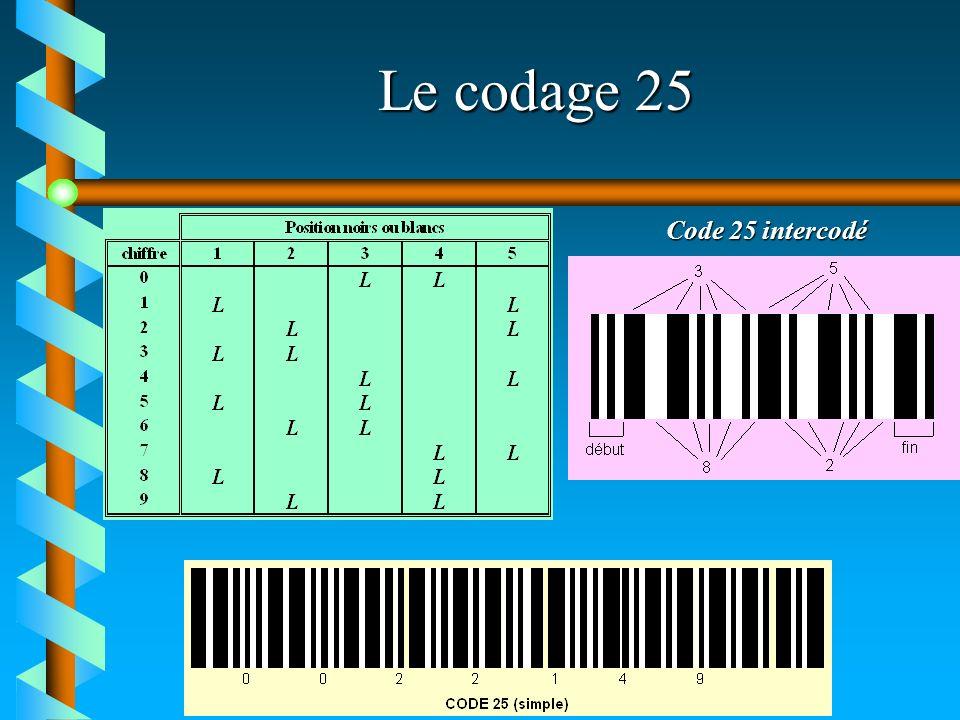 Le codage 25 Code 25 intercodé