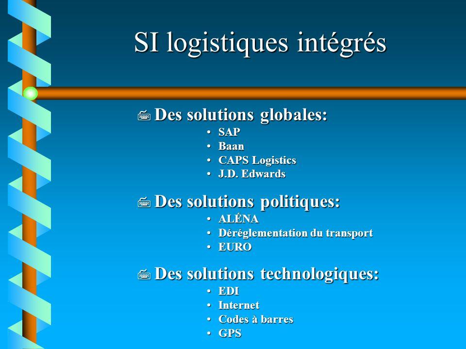 SI logistiques intégrés 7 Des solutions globales: SAPSAP BaanBaan CAPS LogisticsCAPS Logistics J.D. EdwardsJ.D. Edwards 7 Des solutions politiques: AL
