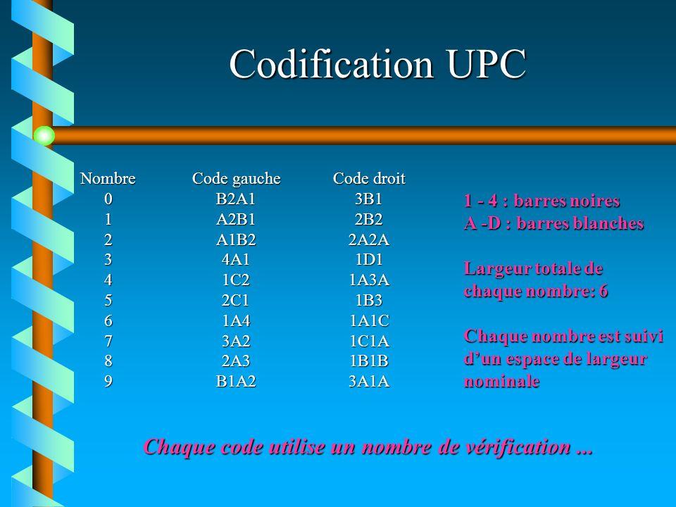 Codification UPC NombreCode gaucheCode droit 0B2A13B1 1A2B12B2 2A1B22A2A 34A11D1 41C21A3A 52C11B3 61A41A1C 73A21C1A 82A31B1B 9B1A23A1A 1 - 4 : barres