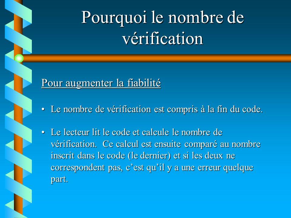 Pourquoi le nombre de vérification Pour augmenter la fiabilité Le nombre de vérification est compris à la fin du code.Le nombre de vérification est co