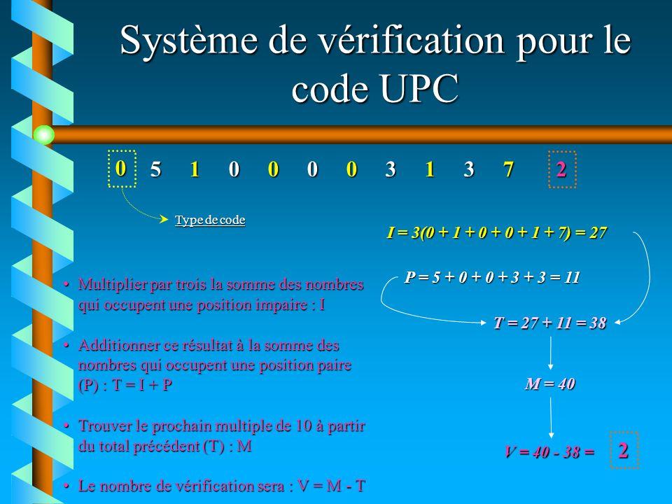 Système de vérification pour le code UPC 5 1 0 0 0 0 3 1 3 7 5 1 0 0 0 0 3 1 3 7 Multiplier par trois la somme des nombres qui occupent une position i