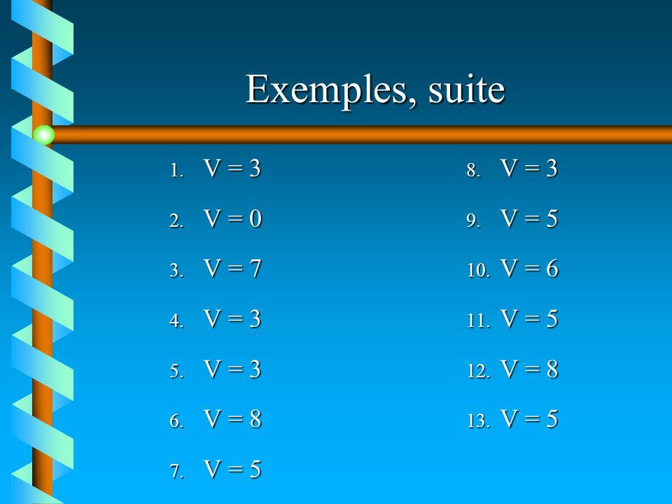 Exemples, suite 1. V = 3 2. V = 0 3. V = 7 4. V = 3 5. V = 3 6. V = 8 7. V = 5 8. V = 3 9. V = 5 10. V = 6 11. V = 5 12. V = 8 13. V = 5