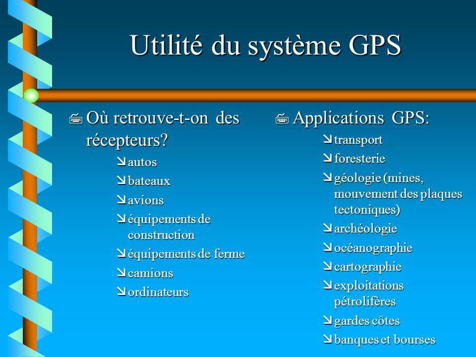 Utilité du système GPS 7 Où retrouve-t-on des récepteurs? æautos æbateaux æavions æéquipements de construction æéquipements de ferme æcamions æordinat