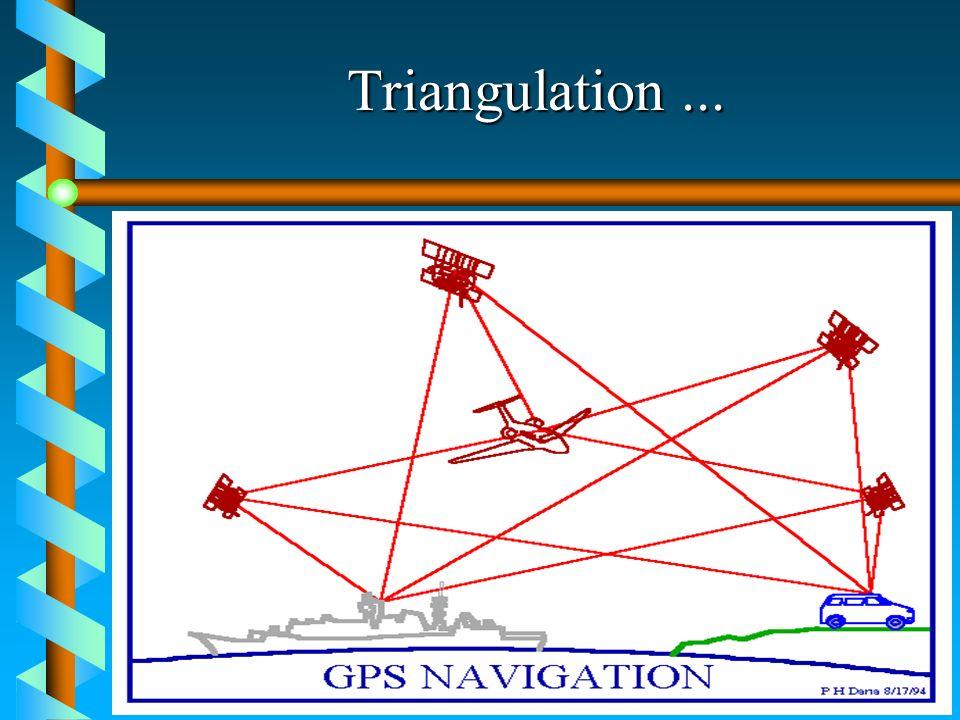 Triangulation...