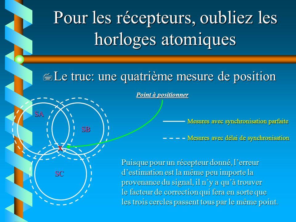 Pour les récepteurs, oubliez les horloges atomiques 7 Le truc: une quatrième mesure de position Puisque pour un récepteur donné, lerreur destimation e