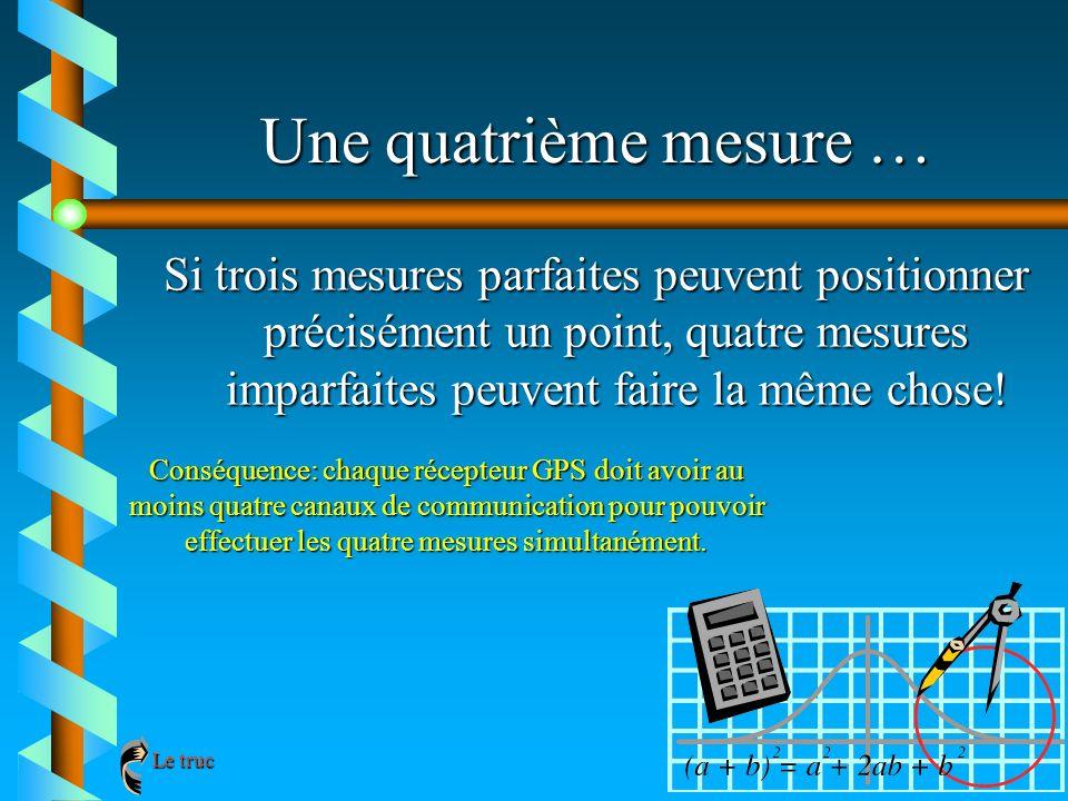 Une quatrième mesure … Si trois mesures parfaites peuvent positionner précisément un point, quatre mesures imparfaites peuvent faire la même chose! Le