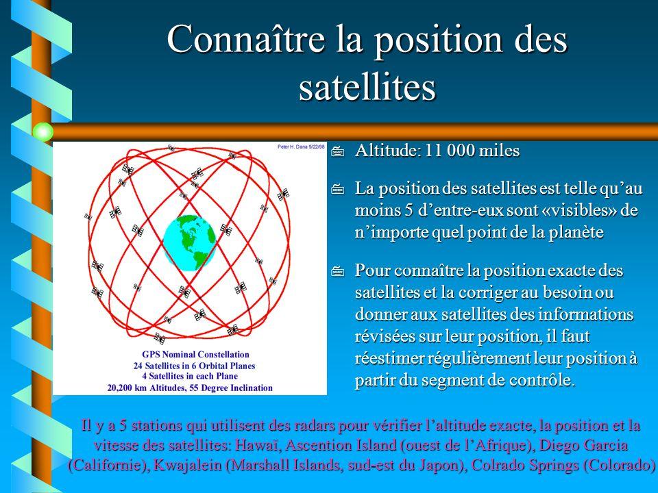 Connaître la position des satellites 7 Altitude: 11 000 miles 7 La position des satellites est telle quau moins 5 dentre-eux sont «visibles» de nimpor