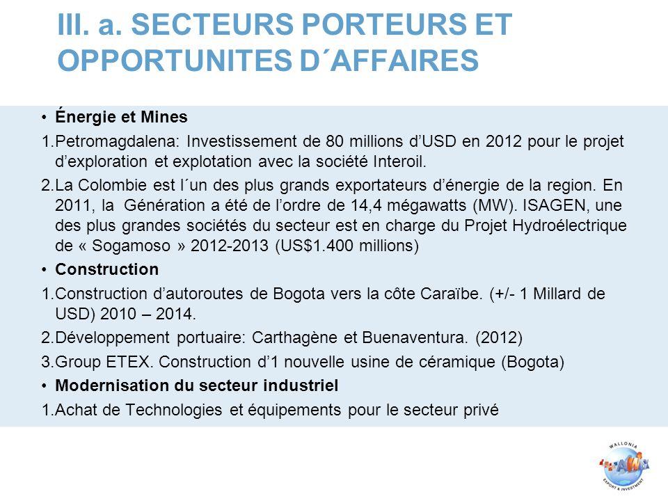 III. a. SECTEURS PORTEURS ET OPPORTUNITES D´AFFAIRES Énergie et Mines 1.Petromagdalena: Investissement de 80 millions dUSD en 2012 pour le projet dexp