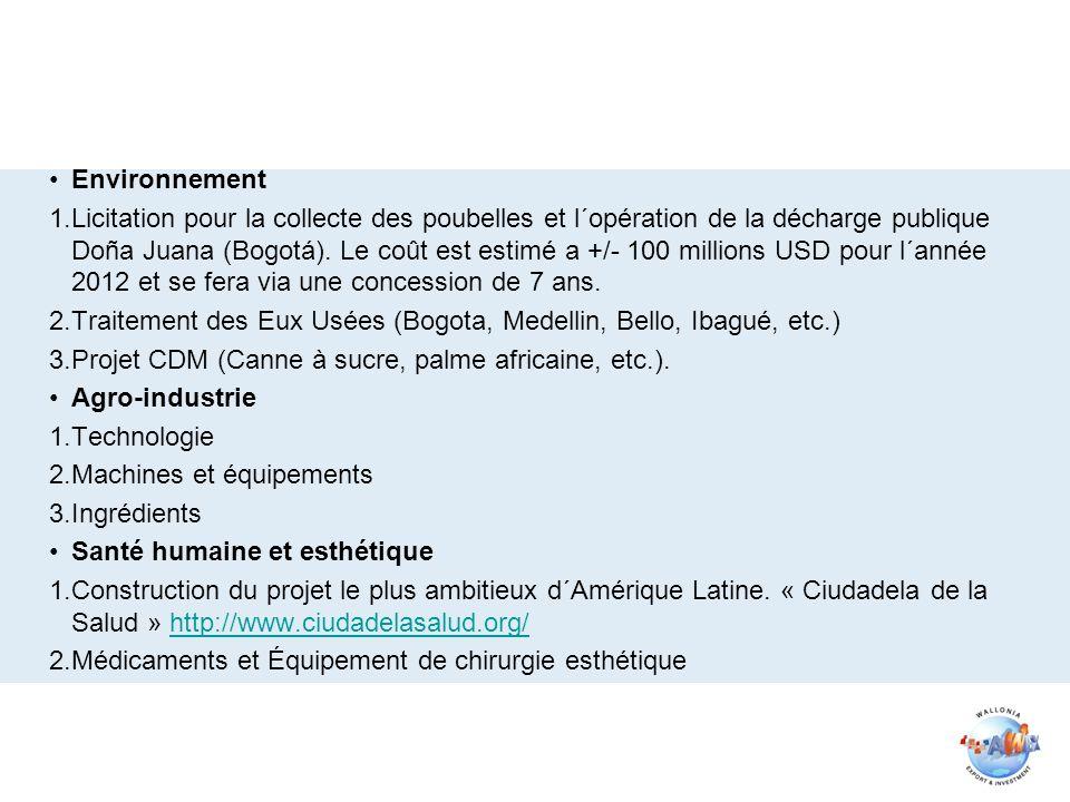 Environnement 1.Licitation pour la collecte des poubelles et l´opération de la décharge publique Doña Juana (Bogotá). Le coût est estimé a +/- 100 mil