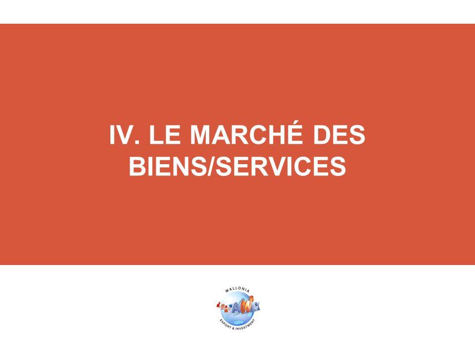 IV. LE MARCHÉ DES BIENS/SERVICES