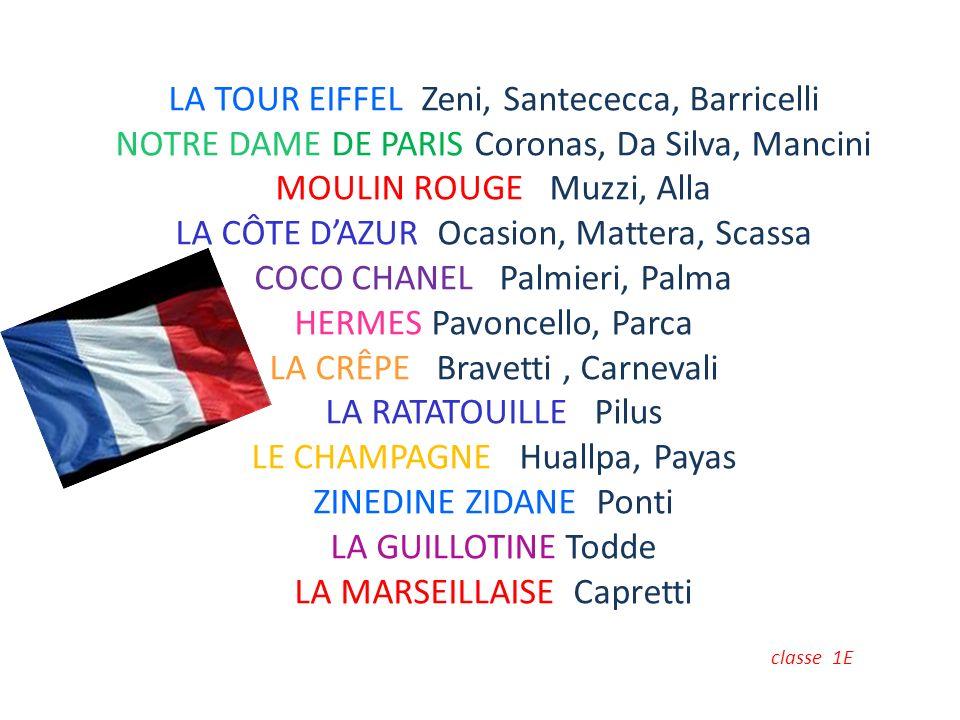 LES SYMBOLES DE LA FRANCE… ET NOUS CLASSE 1 E COURS LINGUISTIQUE