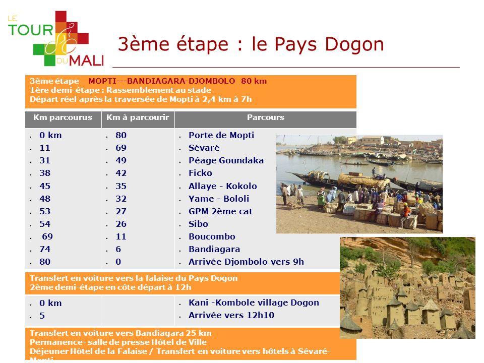 3ème étape : le Pays Dogon Km parcourusKm à parcourir 80 69 49 42 35 32 27 26 11 6 0 0 km 11 31 38 45 48 53 54 69 74 80 Parcours Porte de Mopti Sévaré
