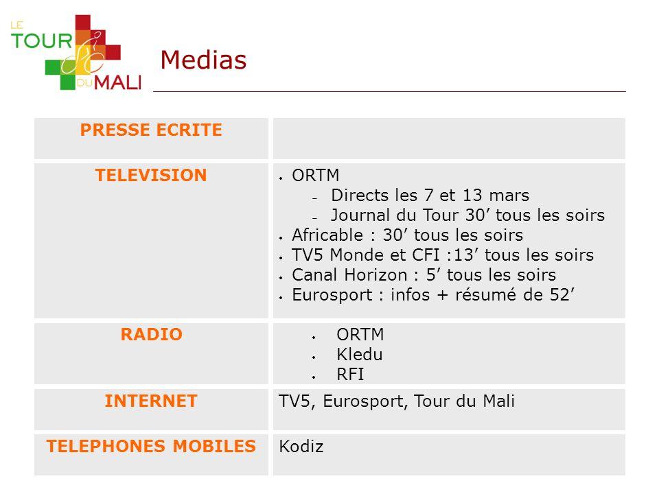 Medias PRESSE ECRITE TELEVISION RADIO INTERNET TELEPHONES MOBILESKodiz ORTM Directs les 7 et 13 mars Journal du Tour 30 tous les soirs Africable : 30