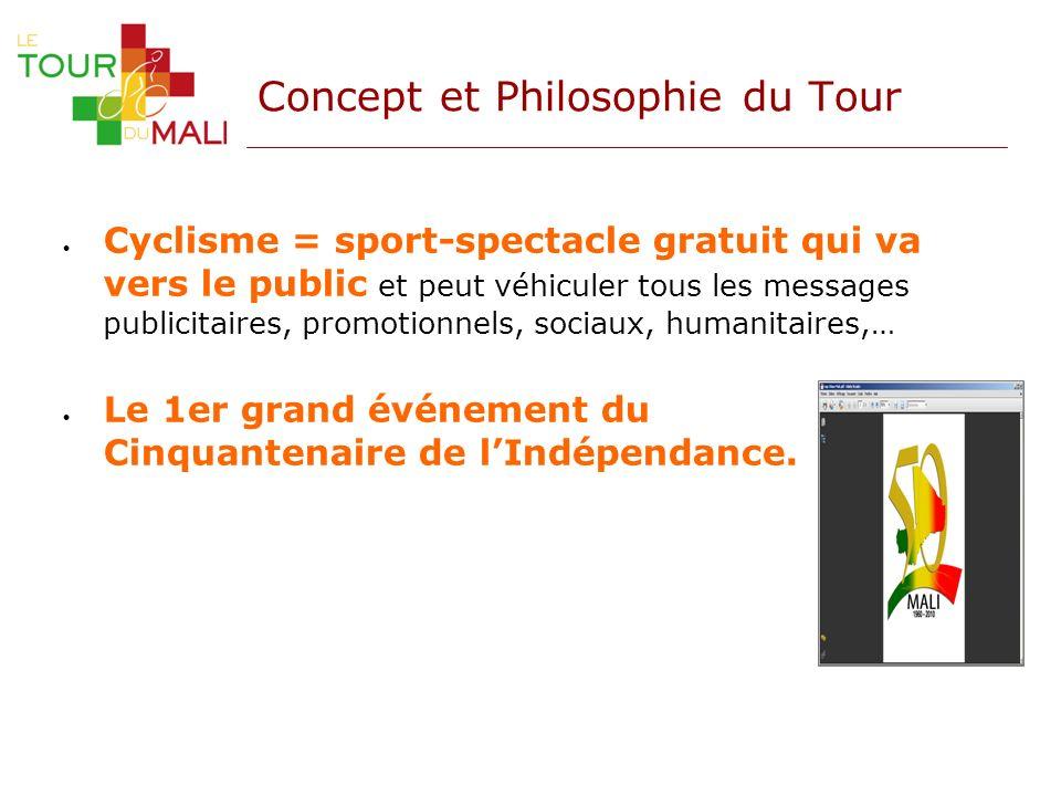 Concept et Philosophie du Tour Cyclisme = sport-spectacle gratuit qui va vers le public et peut véhiculer tous les messages publicitaires, promotionne
