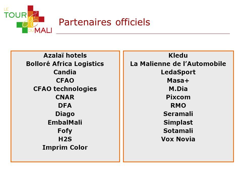 Partenaires officiels Kledu La Malienne de lAutomobile LedaSport Masa+ M.Dia Pixcom RMO Seramali Simplast Sotamali Vox Novia Azalaï hotels Bolloré Afr