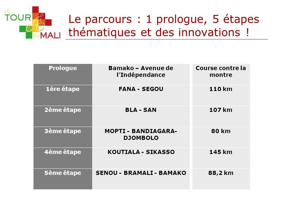 Le parcours : 1 prologue, 5 étapes thématiques et des innovations ! PrologueBamako – Avenue de lIndépendance Course contre la montre 1ère étapeFANA -