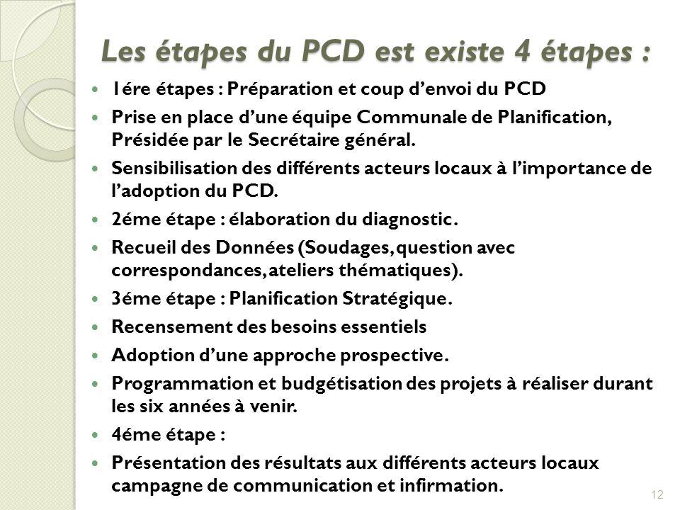 Les étapes du PCD est existe 4 étapes : 1ére étapes : Préparation et coup denvoi du PCD Prise en place dune équipe Communale de Planification, Présidé