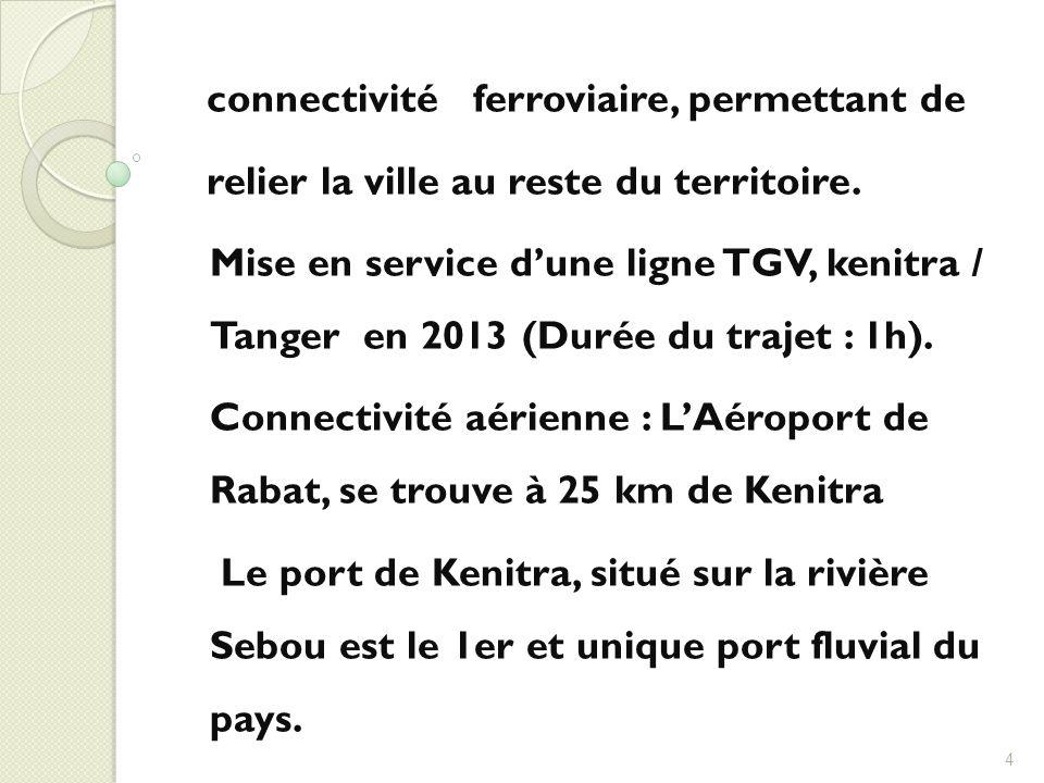 connectivité ferroviaire, permettant de relier la ville au reste du territoire. Mise en service dune ligne TGV, kenitra / Tanger en 2013 (Durée du tra