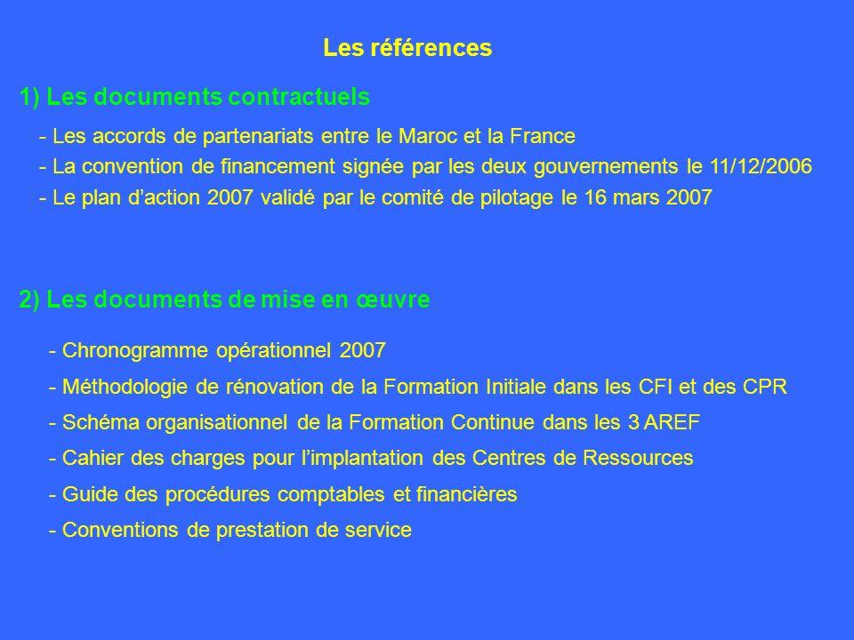 - Les accords de partenariats entre le Maroc et la France - La convention de financement signée par les deux gouvernements le 11/12/2006 - Le plan daction 2007 validé par le comité de pilotage le 16 mars 2007 2) Les documents de mise en œuvre - Chronogramme opérationnel 2007 - Méthodologie de rénovation de la Formation Initiale dans les CFI et des CPR - Schéma organisationnel de la Formation Continue dans les 3 AREF - Cahier des charges pour limplantation des Centres de Ressources - Guide des procédures comptables et financières - Conventions de prestation de service 1) Les documents contractuels Les références