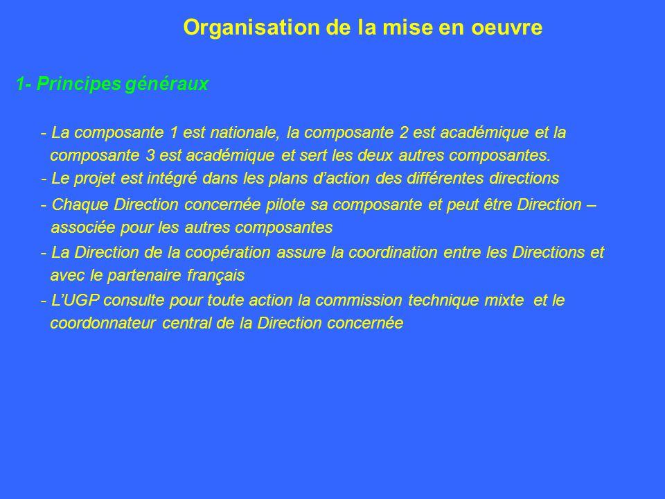 1- Principes généraux Organisation de la mise en oeuvre - La composante 1 est nationale, la composante 2 est académique et la composante 3 est académique et sert les deux autres composantes.