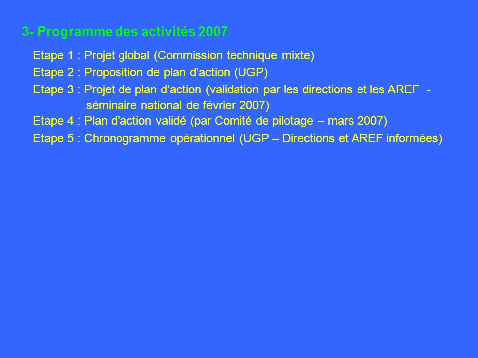 Etape 1 : Projet global (Commission technique mixte) Etape 2 : Proposition de plan daction (UGP) Etape 3 : Projet de plan daction (validation par les directions et les AREF - séminaire national de février 2007) Etape 4 : Plan daction validé (par Comité de pilotage – mars 2007) Etape 5 : Chronogramme opérationnel (UGP – Directions et AREF informées) 3- Programme des activités 2007