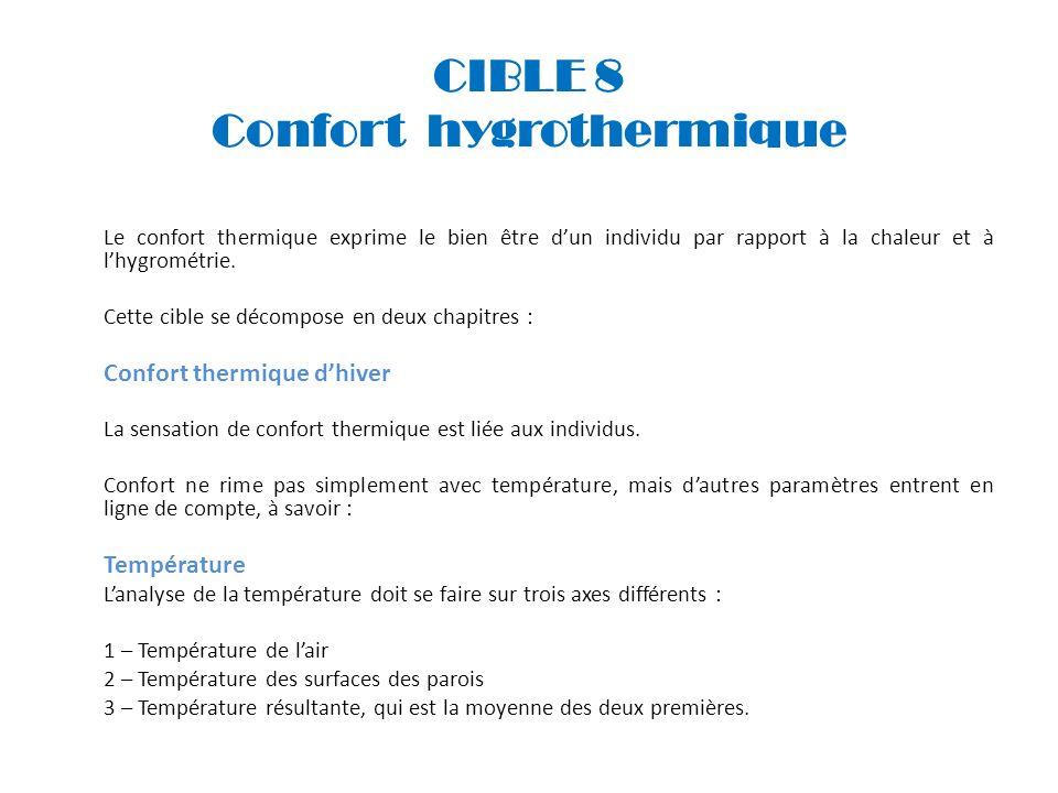 CIBLE 8 Confort hygrothermique Le confort thermique exprime le bien être dun individu par rapport à la chaleur et à lhygrométrie. Cette cible se décom