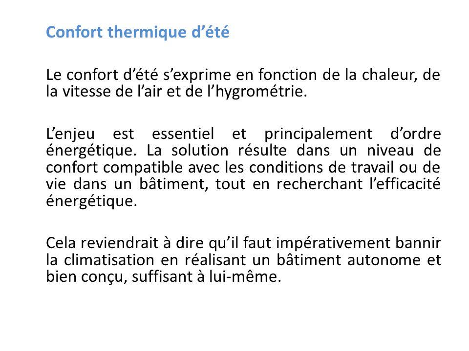 Confort thermique dété Le confort dété sexprime en fonction de la chaleur, de la vitesse de lair et de lhygrométrie. Lenjeu est essentiel et principal