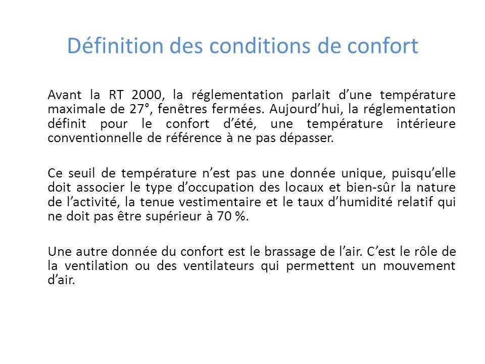 Définition des conditions de confort Avant la RT 2000, la réglementation parlait dune température maximale de 27°, fenêtres fermées. Aujourdhui, la ré
