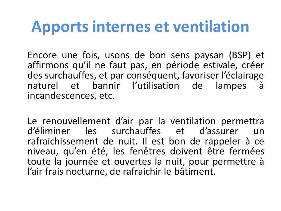 Apports internes et ventilation Encore une fois, usons de bon sens paysan (BSP) et affirmons quil ne faut pas, en période estivale, créer des surchauf
