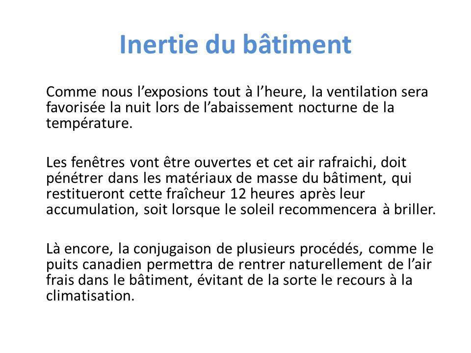 Inertie du bâtiment Comme nous lexposions tout à lheure, la ventilation sera favorisée la nuit lors de labaissement nocturne de la température. Les fe