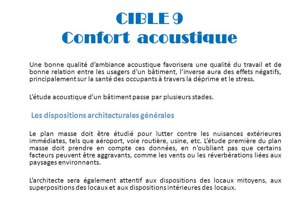 CIBLE 9 Confort acoustique Une bonne qualité dambiance acoustique favorisera une qualité du travail et de bonne relation entre les usagers dun bâtimen