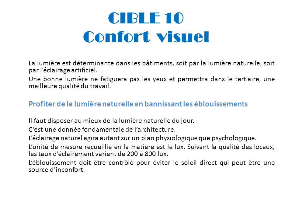 CIBLE 10 Confort visuel La lumière est déterminante dans les bâtiments, soit par la lumière naturelle, soit par léclairage artificiel. Une bonne lumiè