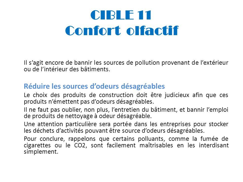 CIBLE 11 Confort olfactif Il sagit encore de bannir les sources de pollution provenant de lextérieur ou de lintérieur des bâtiments. Réduire les sourc
