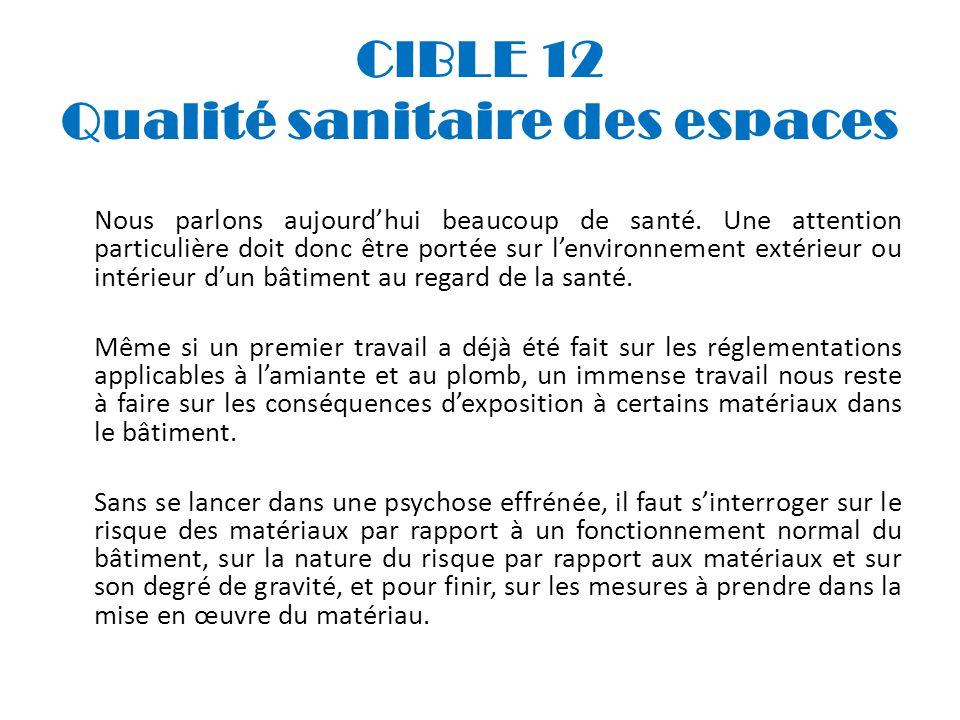 CIBLE 12 Qualité sanitaire des espaces Nous parlons aujourdhui beaucoup de santé. Une attention particulière doit donc être portée sur lenvironnement