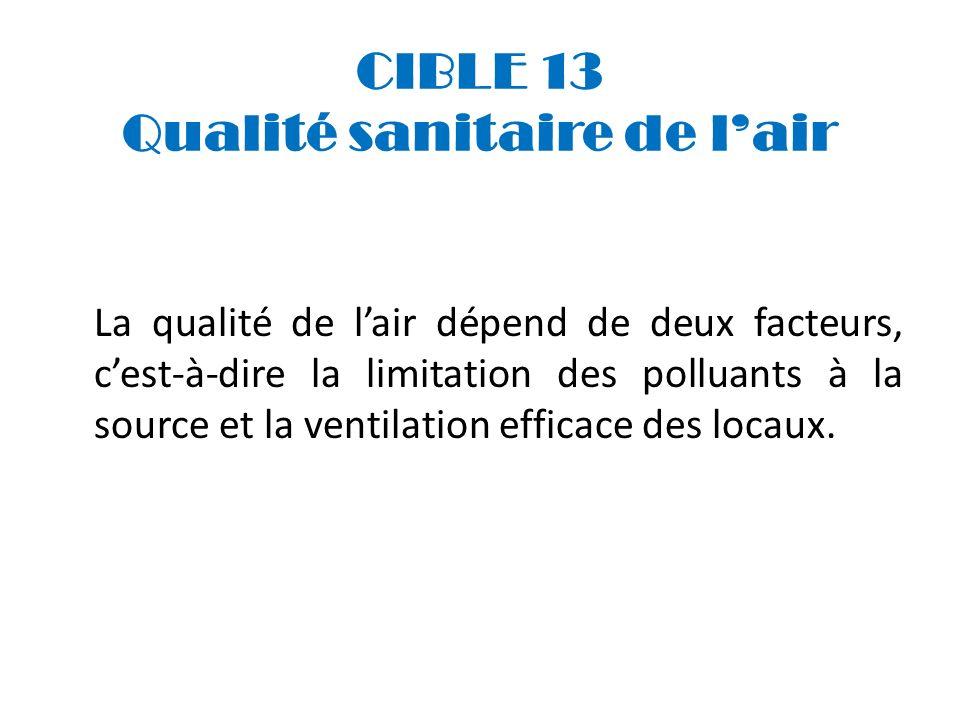 CIBLE 13 Qualité sanitaire de lair La qualité de lair dépend de deux facteurs, cest-à-dire la limitation des polluants à la source et la ventilation e