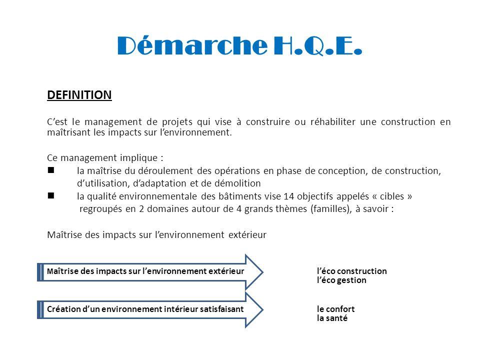 Démarche H.Q.E. DEFINITION Cest le management de projets qui vise à construire ou réhabiliter une construction en maîtrisant les impacts sur lenvironn
