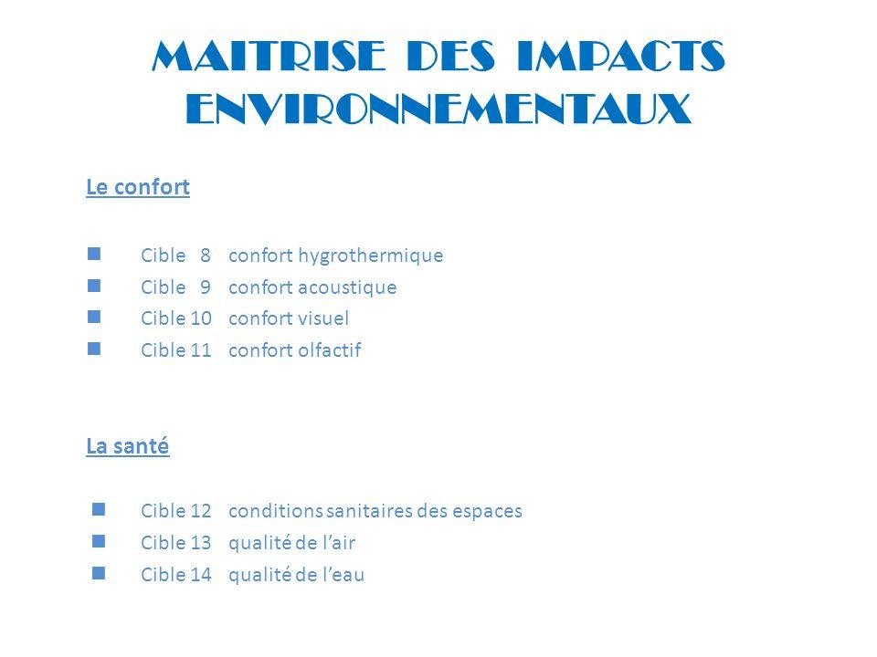 MAITRISE DES IMPACTS ENVIRONNEMENTAUX Le confort Cible 8 confort hygrothermique Cible 9 confort acoustique Cible 10 confort visuel Cible 11 confort ol