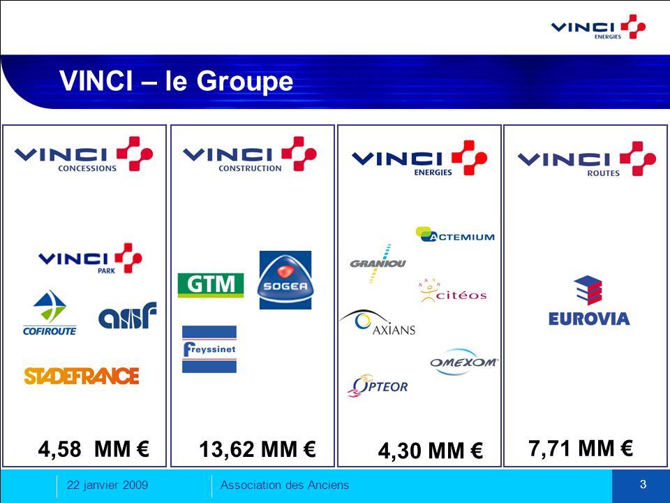 22 janvier 2009Association des Anciens 3 VINCI – le Groupe 4,58 MM 4,30 MM 7,71 MM 13,62 MM
