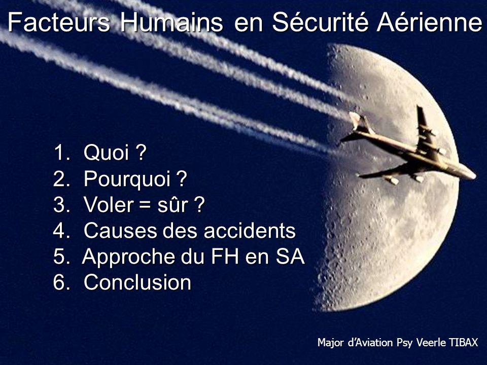 Human Performance & Limitations: Human Factors in Aviation Safety Q Conclusion Human Factors in Aviation Safety Pas uniquement des pilotes inexpérimentés ne commettent des erreurs humaines.