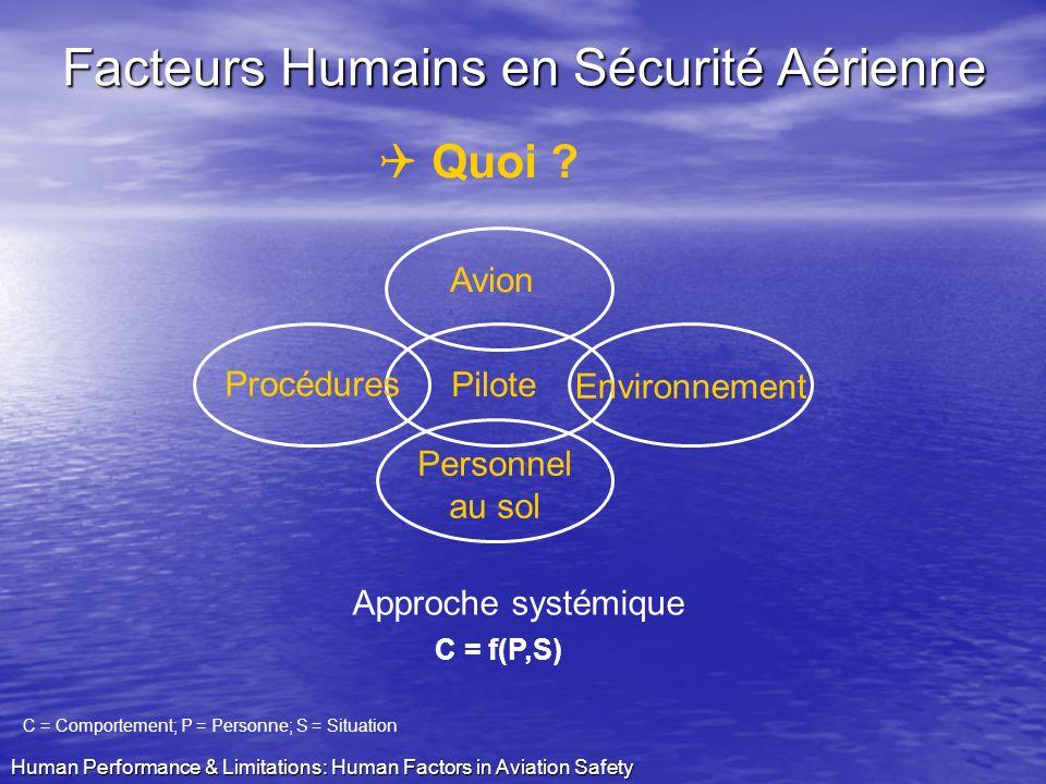 Human Performance & Limitations: Human Factors in Aviation Safety Pilote Procédures Personnel au sol Environnement Avion Approche systémique C = f(P,S) C = Comportement; P = Personne; S = Situation Q Quoi .