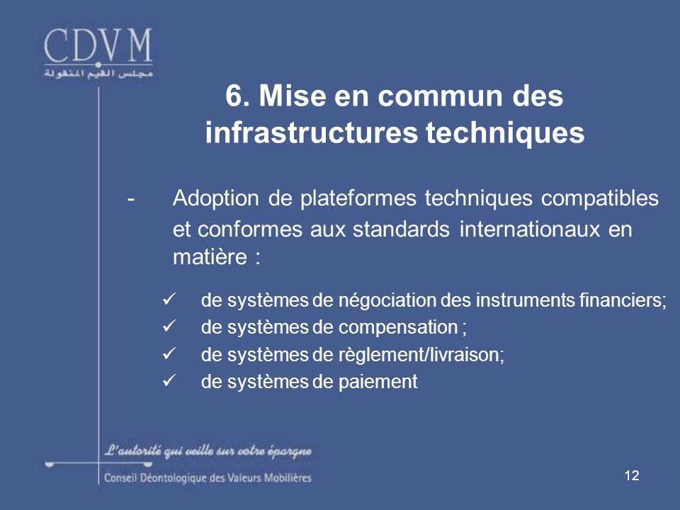 12 -Adoption de plateformes techniques compatibles et conformes aux standards internationaux en matière : de systèmes de négociation des instruments financiers; de systèmes de compensation ; de systèmes de règlement/livraison; de systèmes de paiement 6.