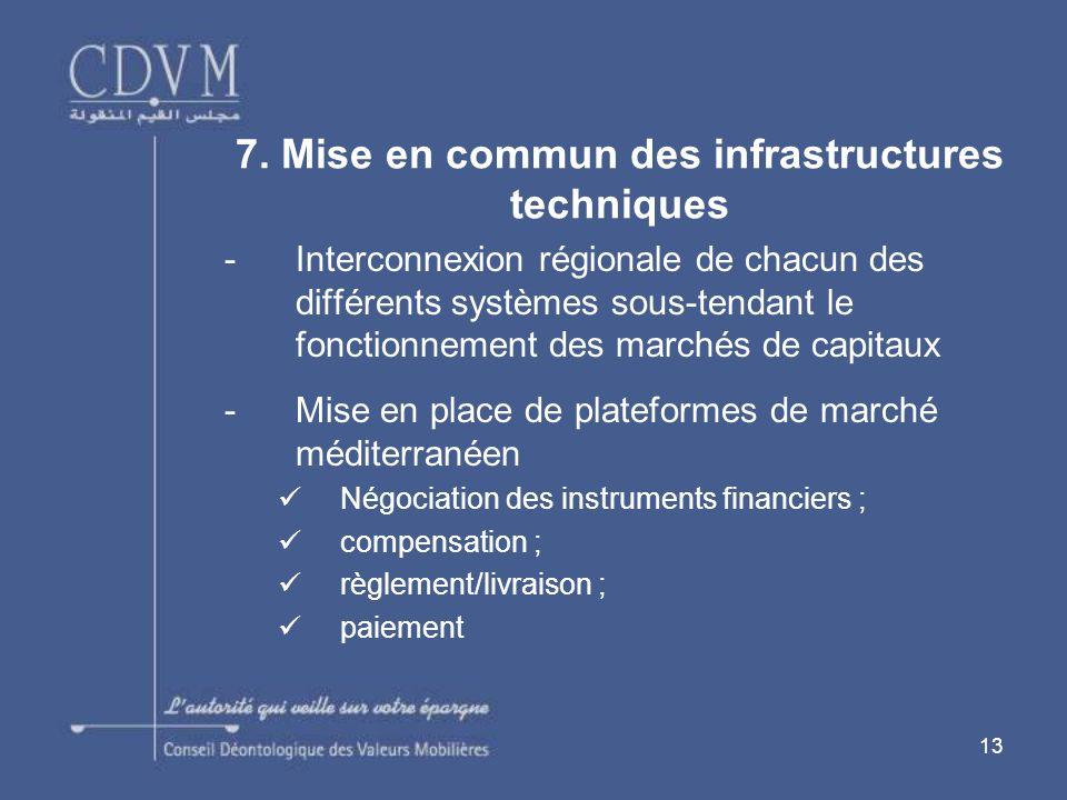 13 -Interconnexion régionale de chacun des différents systèmes sous-tendant le fonctionnement des marchés de capitaux -Mise en place de plateformes de marché méditerranéen Négociation des instruments financiers ; compensation ; règlement/livraison ; paiement 7.