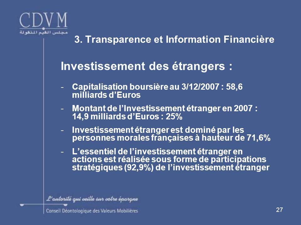 27 Investissement des étrangers : -Capitalisation boursière au 3/12/2007 : 58,6 milliards dEuros -Montant de lInvestissement étranger en 2007 : 14,9 m