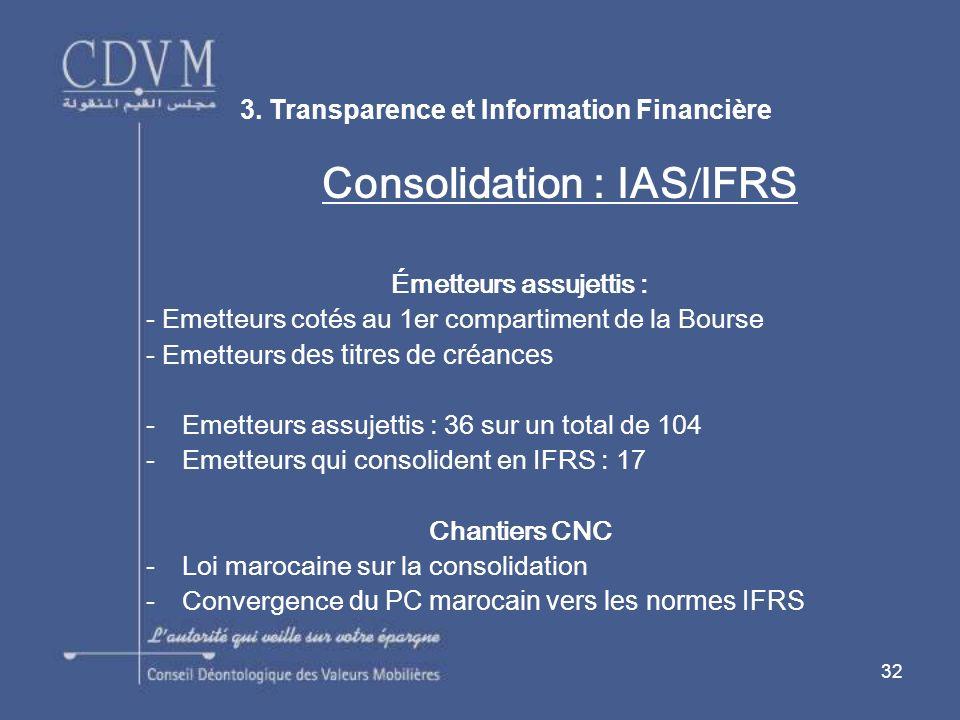 32 3. Transparence et Information Financière Consolidation : IAS IFRS Émetteurs assujettis : - Emetteurs cotés au 1er compartiment de la Bourse - Emet