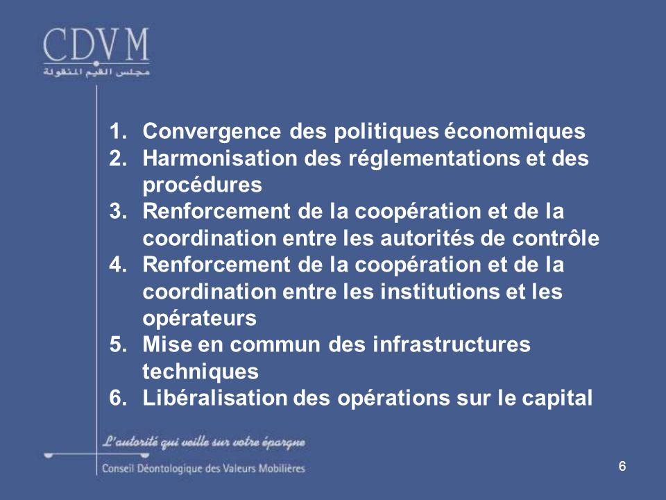 27 Investissement des étrangers : -Capitalisation boursière au 3/12/2007 : 58,6 milliards dEuros -Montant de lInvestissement étranger en 2007 : 14,9 milliards dEuros : 25% -Investissement étranger est dominé par les personnes morales françaises à hauteur de 71,6% -Lessentiel de linvestissement étranger en actions est réalisée sous forme de participations stratégiques (92,9%) de linvestissement étranger 3.