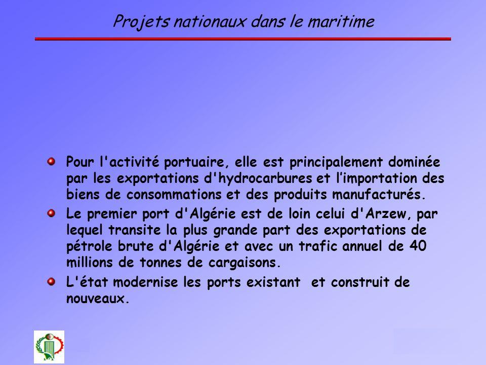 11 Projets nationaux dans le maritime Pour l'activité portuaire, elle est principalement dominée par les exportations d'hydrocarbures et limportation