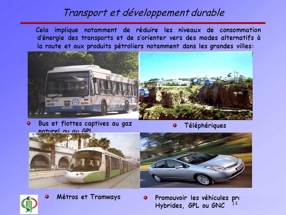 14 Oléron 2003 Transport et développement durable Cela implique notamment de réduire les niveaux de consommation dénergie des transports et de sorient